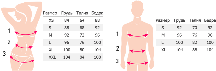 Как определить свой размер